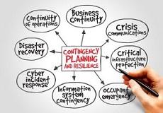 תוכנית הבראה לעסקים